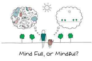 mindfulness-graphic